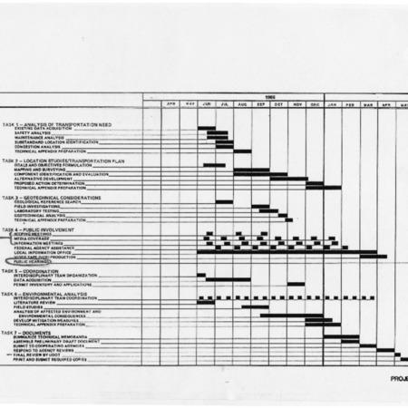MSS148VIIIB27Fd1_Item 5.pdf